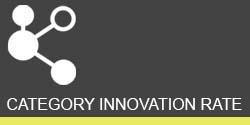 C.I.R. L'innovazione nella categoria dei prodotti Dermatologici